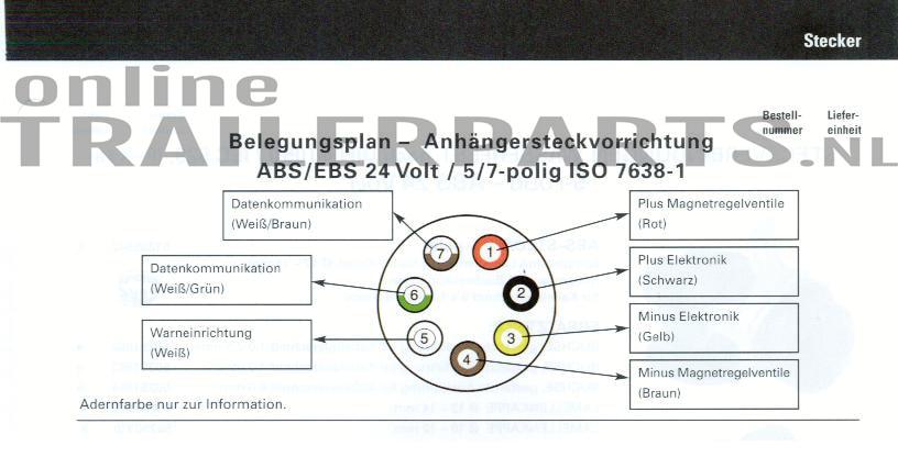 Tipps - Belegungsplan | Onlinetrailerparts.de, Ersatzteile Anhänger ...